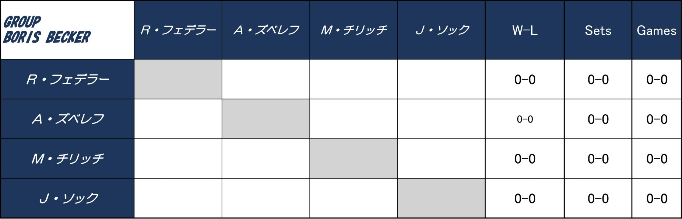 BS朝日 - ATPワールドツアーファイナルズ